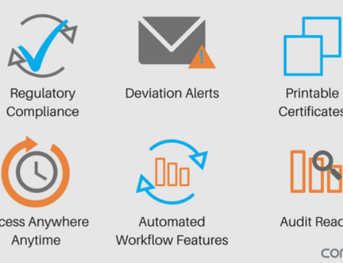10 Reasons Why You Need Calibration Management Software