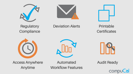 Benefits of using a calibration management software